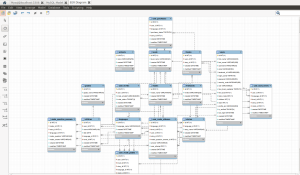 How to autogenerate ER Diagrams of database from mysql?