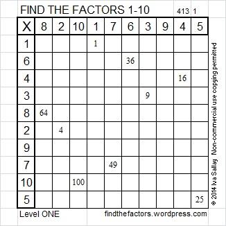2014-13 Level 1 Factors