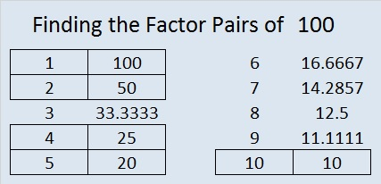 factors of 100 | Find the Factors