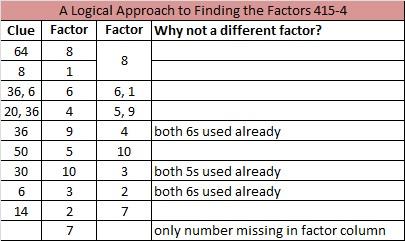 2014-15 Level 4 Logic
