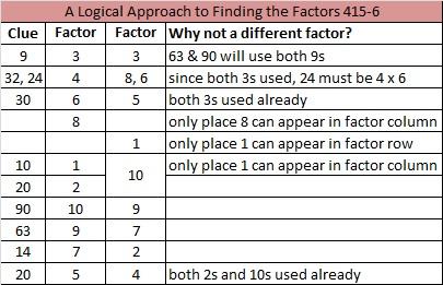2014-15 Level 6 Logic
