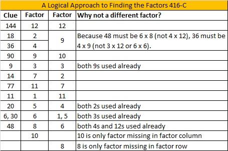 2014-16 Level 6 Logic