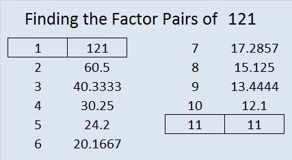 factors of 121 | Find the Factors
