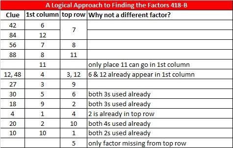 2014-18 Level 5 Logic