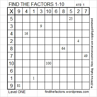 2014-19 Level 1 factors