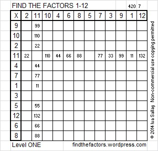 2014-20 Level 1 Factors