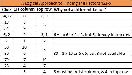 2014-21 Level 5 Logic