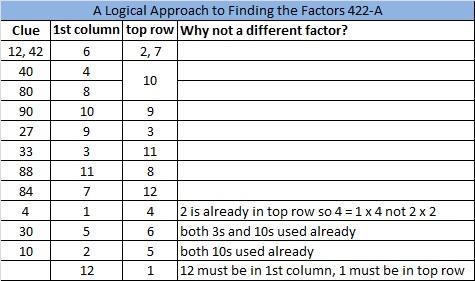 2014-22 Level 4 Logic