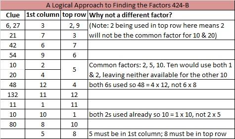 2014-24 Level 5 Logic