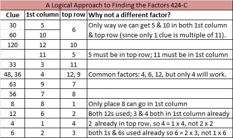 2014-24 Level 6 Logic