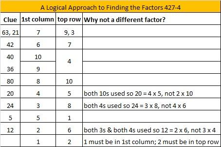 2014-27 Level 4 Logic