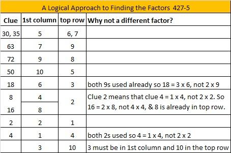 2014-27 Level 5 Logic