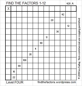 2014-28 Level 4