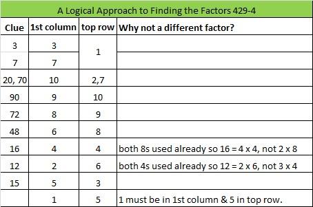 2014-29 Level 4 Logic