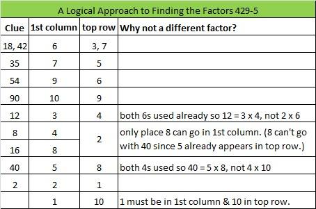 2014-29 Level 5 Logic