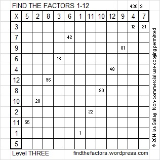 2014-30 Level 3 Factors