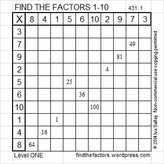 2014-31 Level 1 Factors
