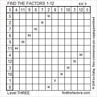 2014-32 Level 3 Factors