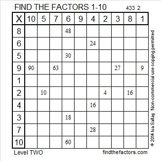 2014-33 Level 2 Factors