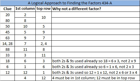 216 Find The Factors
