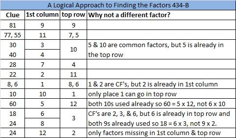 2014-34 Level 5 Logic