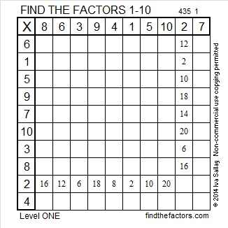 2014-35 Level 1 Factors