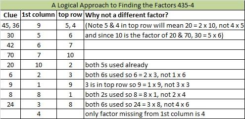 2014-35 Level 4 Logic