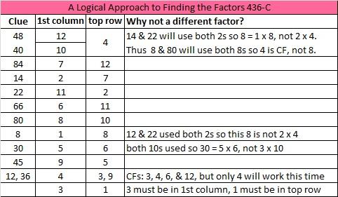2014-36 Level 6 Logic