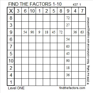 2014-37 Level 1 Factors