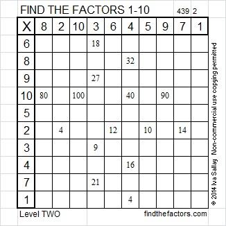2014-39 Level 2 Factors