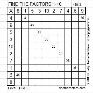 2014-39 Level 3 Factors