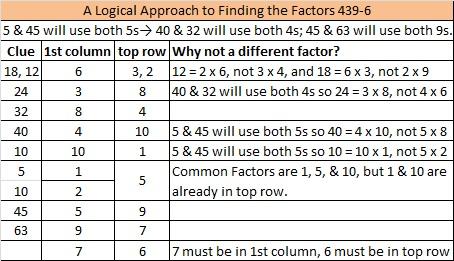 2014-39 Level 6 Logic