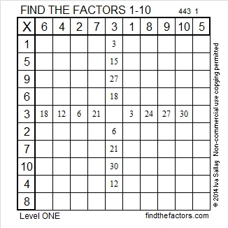 2014-43 Level 1 Factors