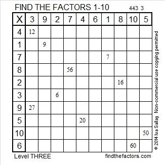 2014-43 Level 3 Factors