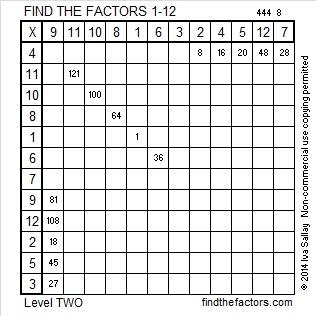 2014-44 Level 2 Factors