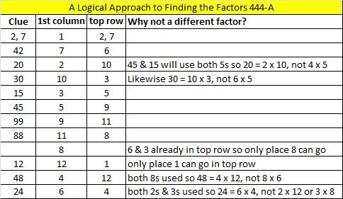 2014-44 Level 4 Logic