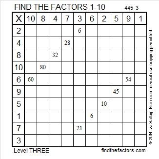 2014-45 Level 3 Factors