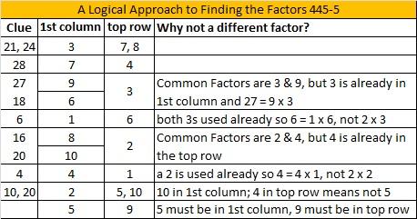 2014-45 Level 5 Logic