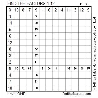2014-46 Level 1 Factors