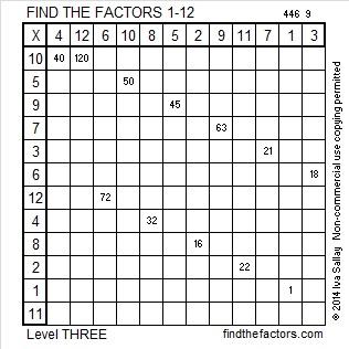 2014-46 Level 3 Factors