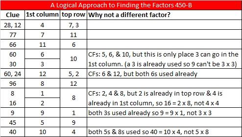 2014-50 Level 5 Logic