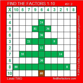 2014-51 Level 2 Factors