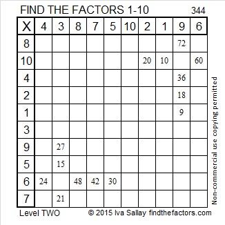 344 Factors