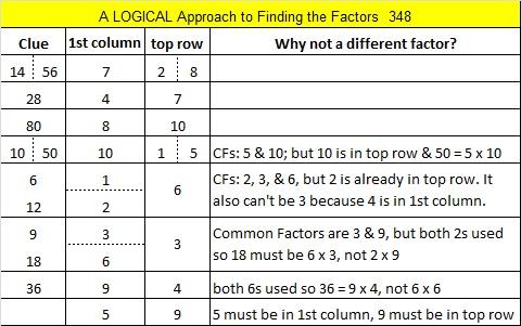 348 Logic