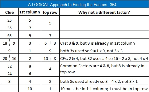 364 Logic