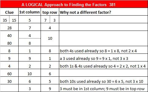 381 Logic