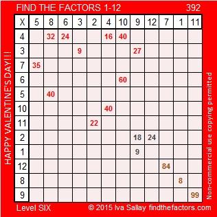 392 Factors