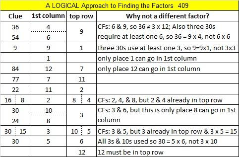 409 Logic