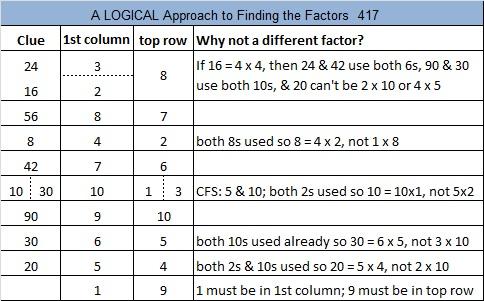 417 Logic