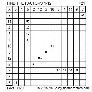 421 Factors